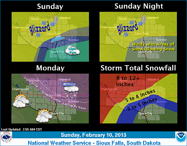 National Weather Service Feb 10, 2013