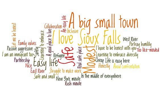 sioux falls word cloud
